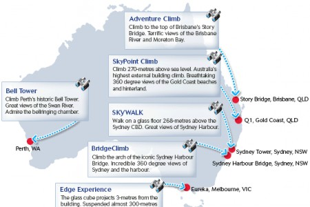 attractions-in-australia-with-a-view