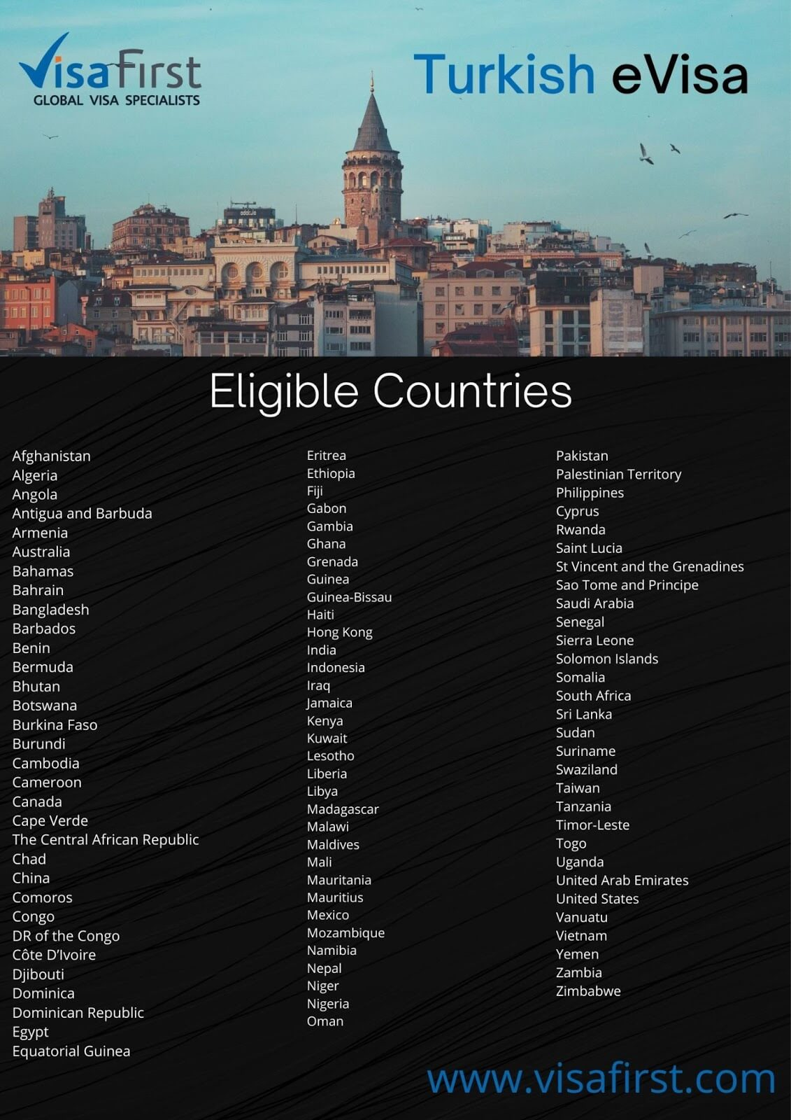 Turkey eVisa eligible countries infographic by VisaFirst