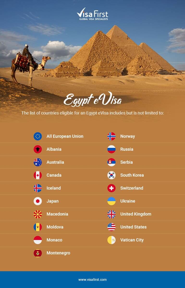 list of eligible countries for Egypt eVisa - infographic by VisaFirst